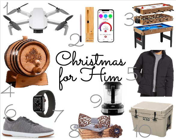 Christmas Gift Guide ForHim